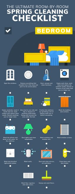Spring Cleaning Checklist by Cleaner Cleaner