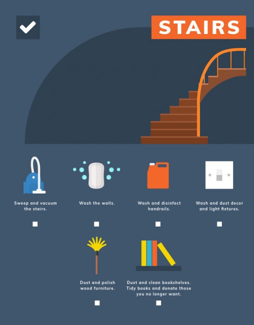 Stairs Spring Cleaning Checklist by Cleaner Cleaner