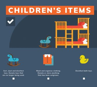 Children's Room Spring Cleaning Checklist by Cleaner Cleaner