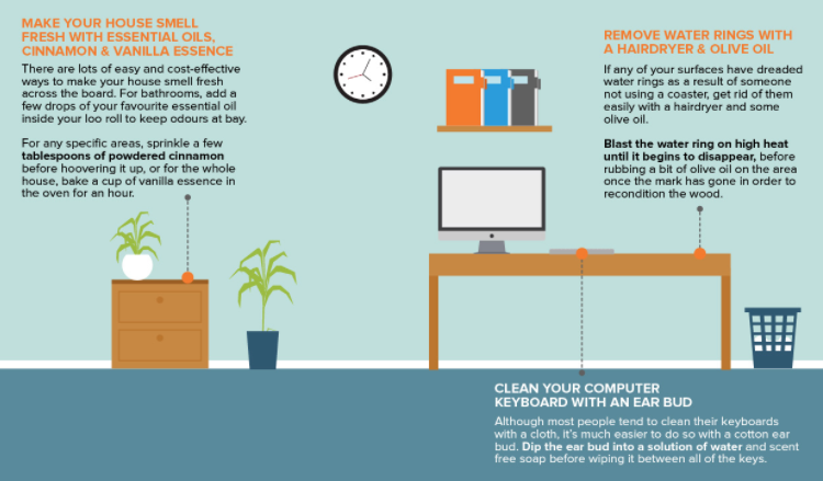 Cleaning Hacks by Cleaner Cleaner